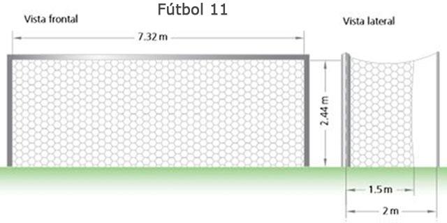 Cuánto mide una portería de fútbol?   Blog DONDEPORTE.COM