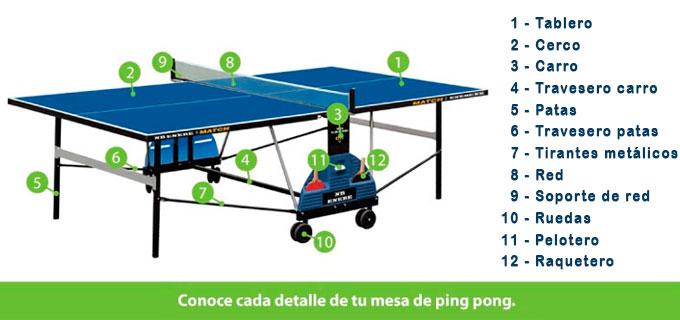 partes de una mesa de ping pong